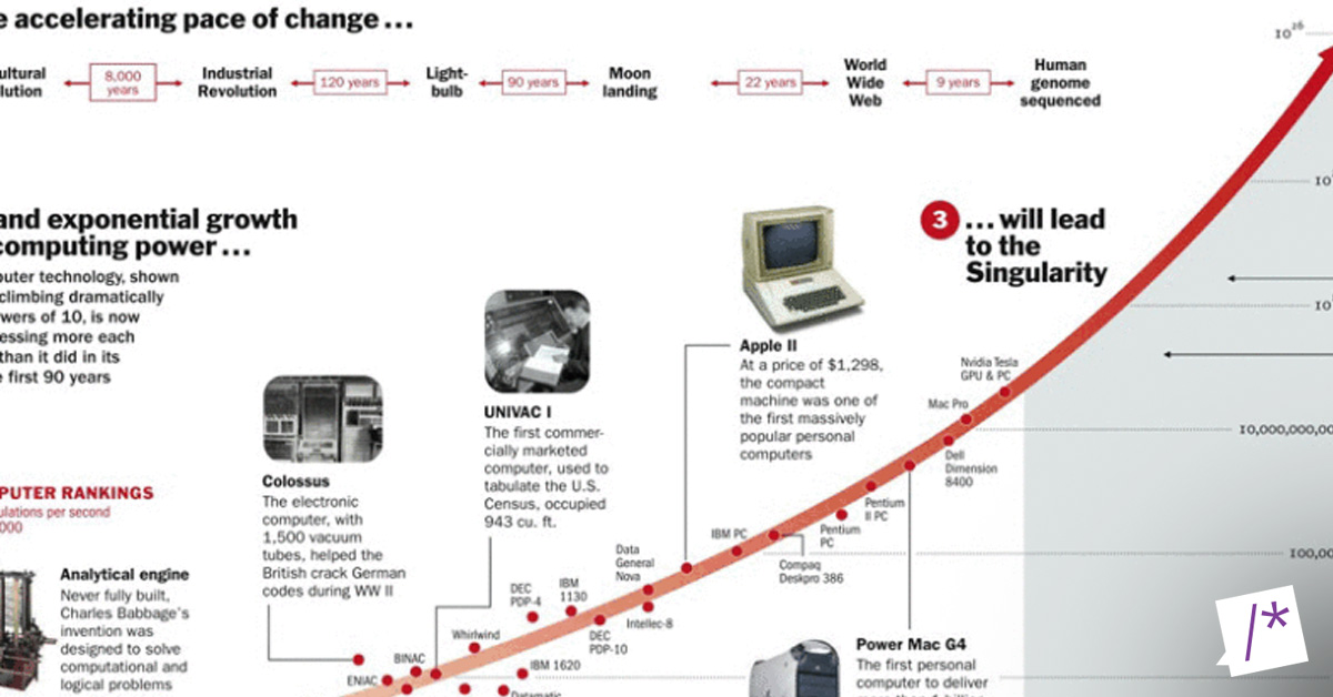 evolution of technology pdf