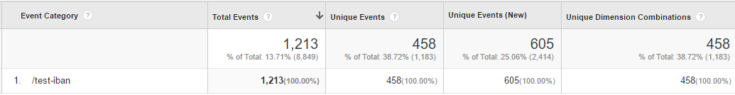 New Event Metrics with event category